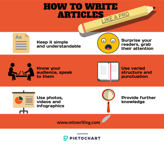 How-to-write-articles-tips
