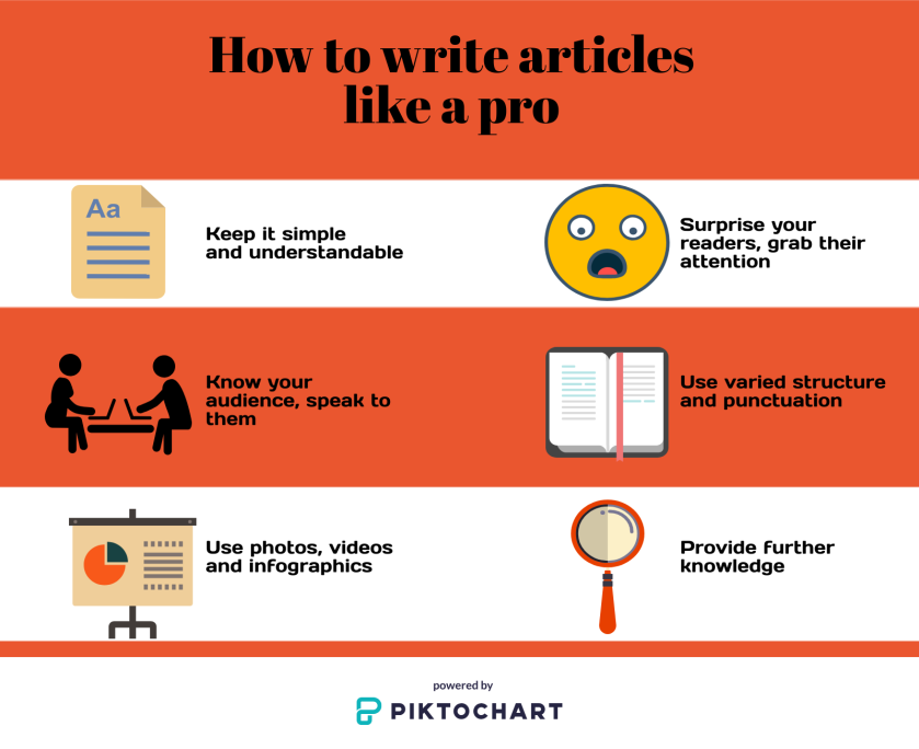 infographic-how-to-write-articles-like-a-pro-mts-writing